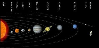 Gezegenler Hangi Maddelerden Oluşmuştur?